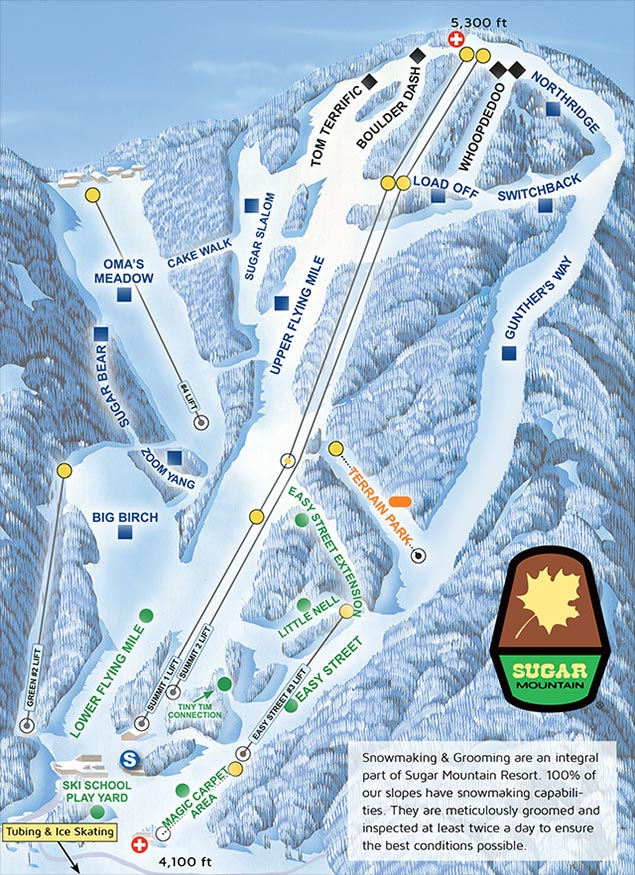 Sugar Mountain Resort's Trail System
